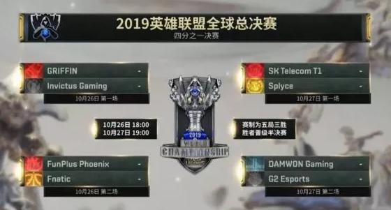 S9四分之一决赛分组和赛程:iG对阵GRF,FPX对阵FNC